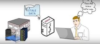 stale_data